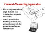 current measuring apparatus