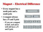 magnet electrical difference