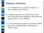 summary of theories