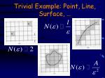 trivial example point line surface