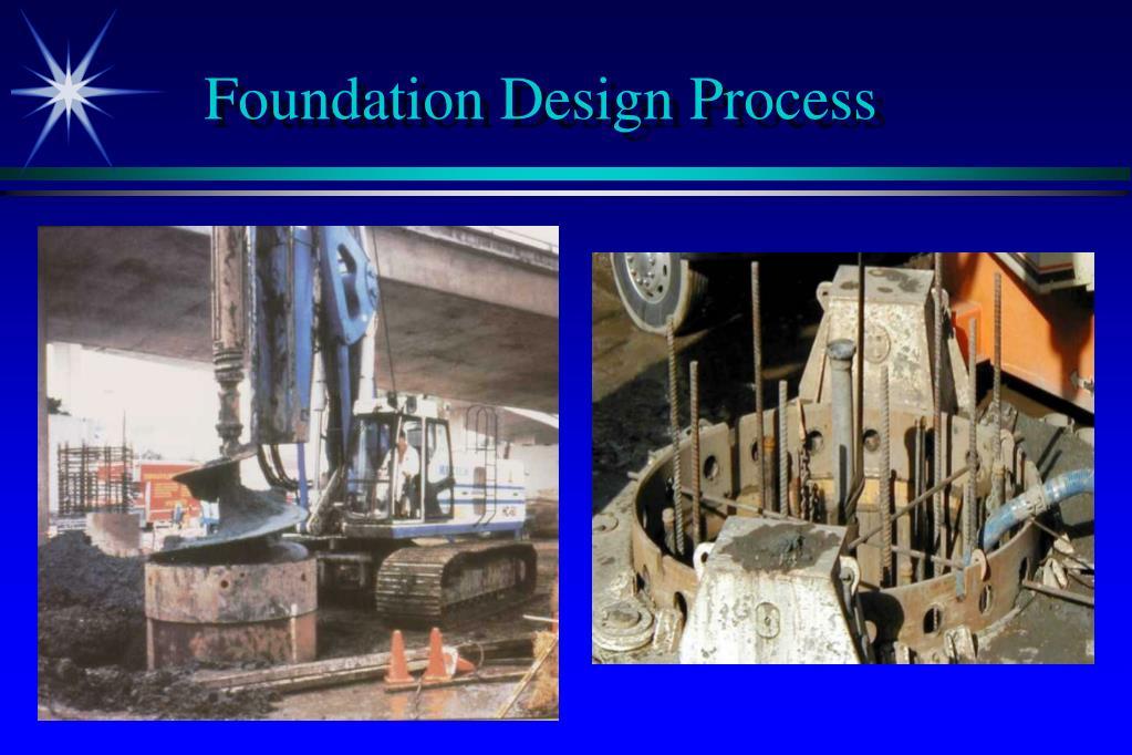Foundation Design Process