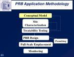 prb application methodology