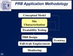 prb application methodology25