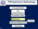 prb application methodology34
