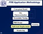 prb application methodology39