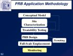prb application methodology52