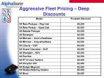 aggressive fleet pricing deep discounts
