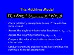 the additive model