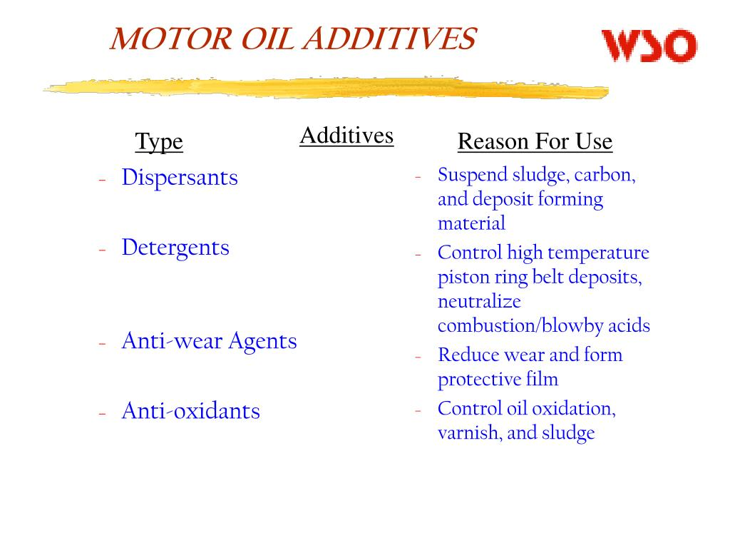 motor oil additives l.
