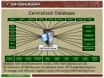 centralized database