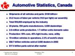 automotive statistics canada