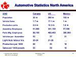 automotive statistics north america
