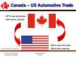 canada us automotive trade