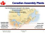 canadian assembly plants