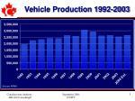 vehicle production 1992 2003