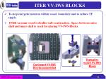 iter vv iws blocks