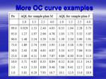 more oc curve examples