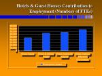 hotels guest houses contribution to employment numbers of ftes