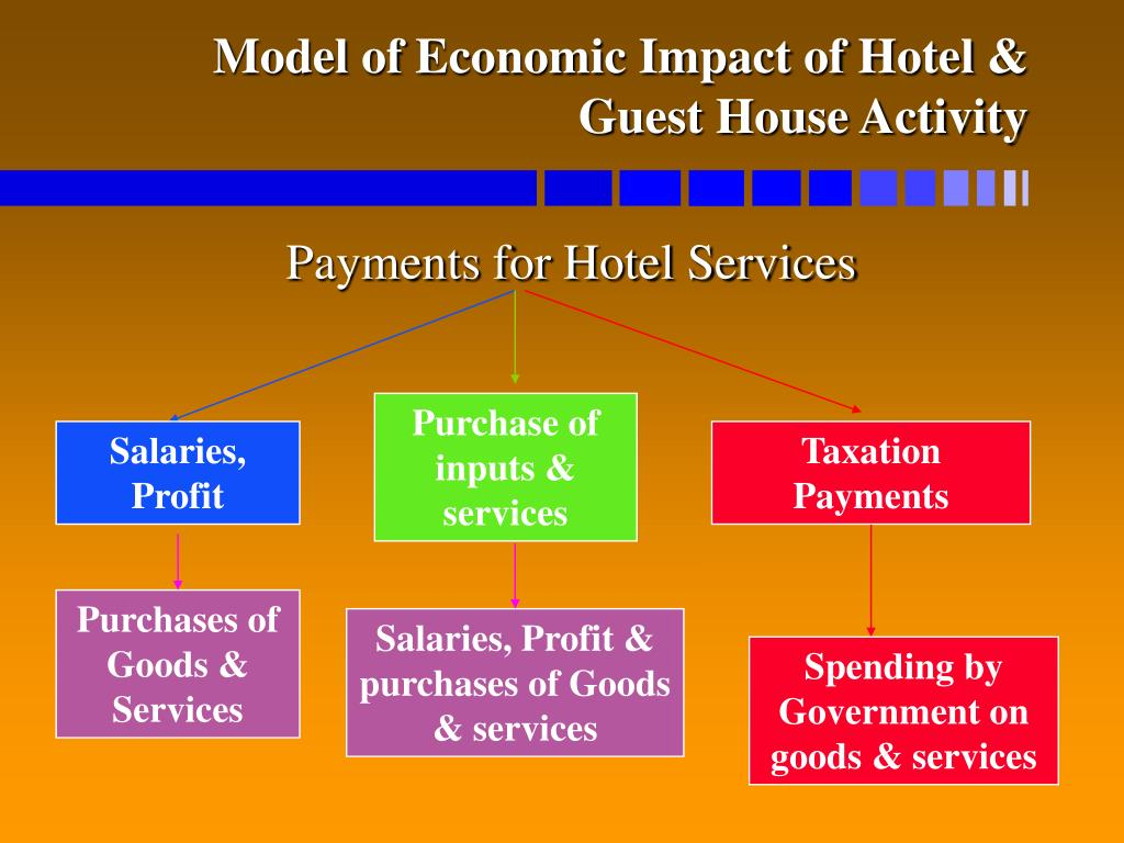 Model of Economic Impact of Hotel & Guest House Activity