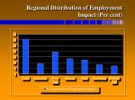 regional distribution of employment impact per cent