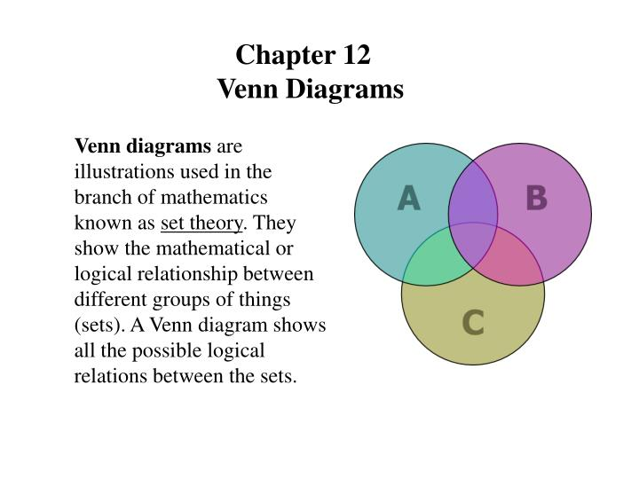 Ppt Chapter 12 Venn Diagrams Powerpoint Presentation Id180422