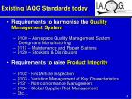 existing iaqg standards today
