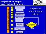 proposed 9 steps harmonised process