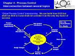 chapter 4 process control interconnection between several topics