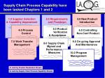 supply chain process capability have been tasked chapters 1 and 2