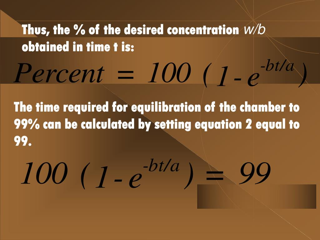 Thus, the % of the desired concentration