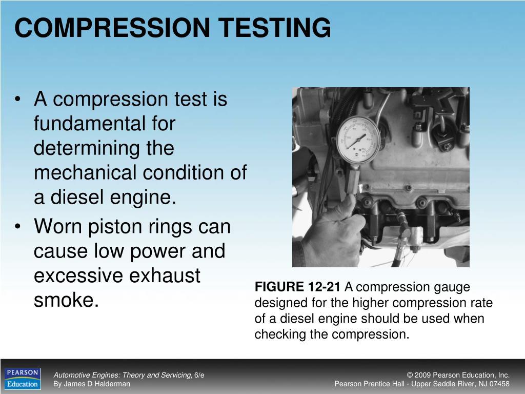 COMPRESSION TESTING