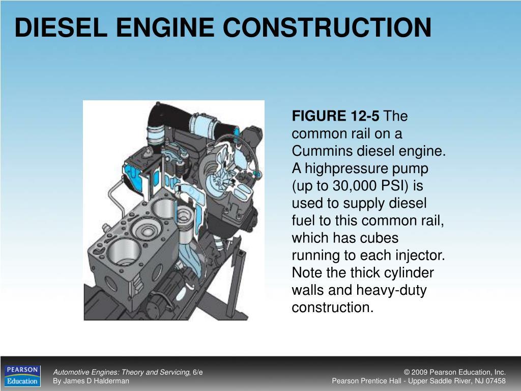 DIESEL ENGINE CONSTRUCTION
