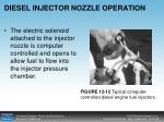 diesel injector nozzle operation