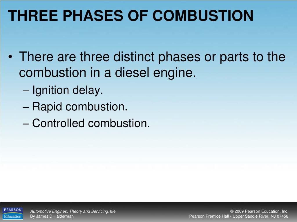 THREE PHASES OF COMBUSTION