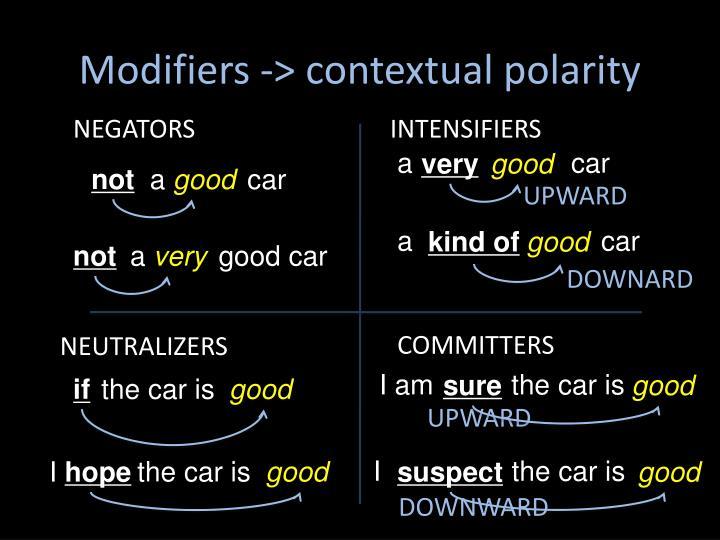 Modifiers -> contextual polarity