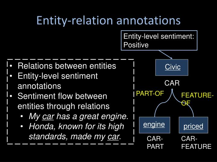 Entity-relation annotations