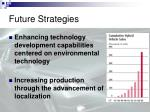 future strategies
