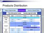 products distribution