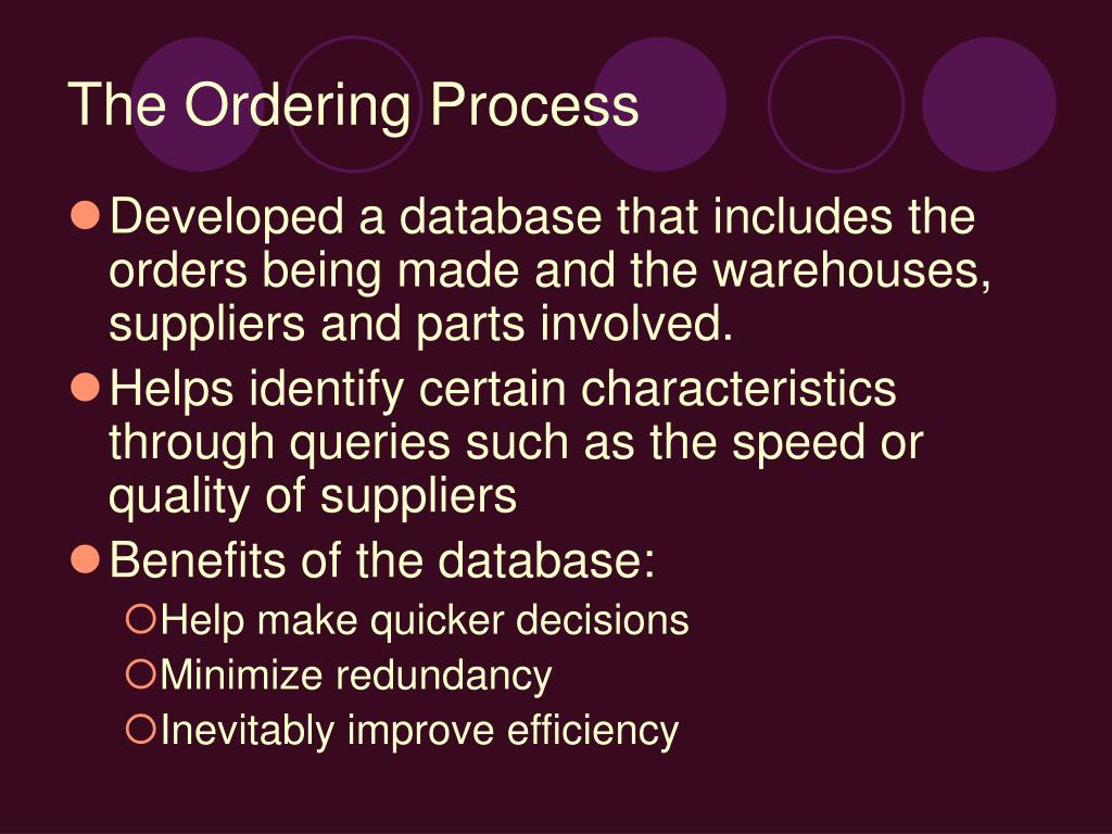 The Ordering Process