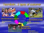 teambath 3 types of customer