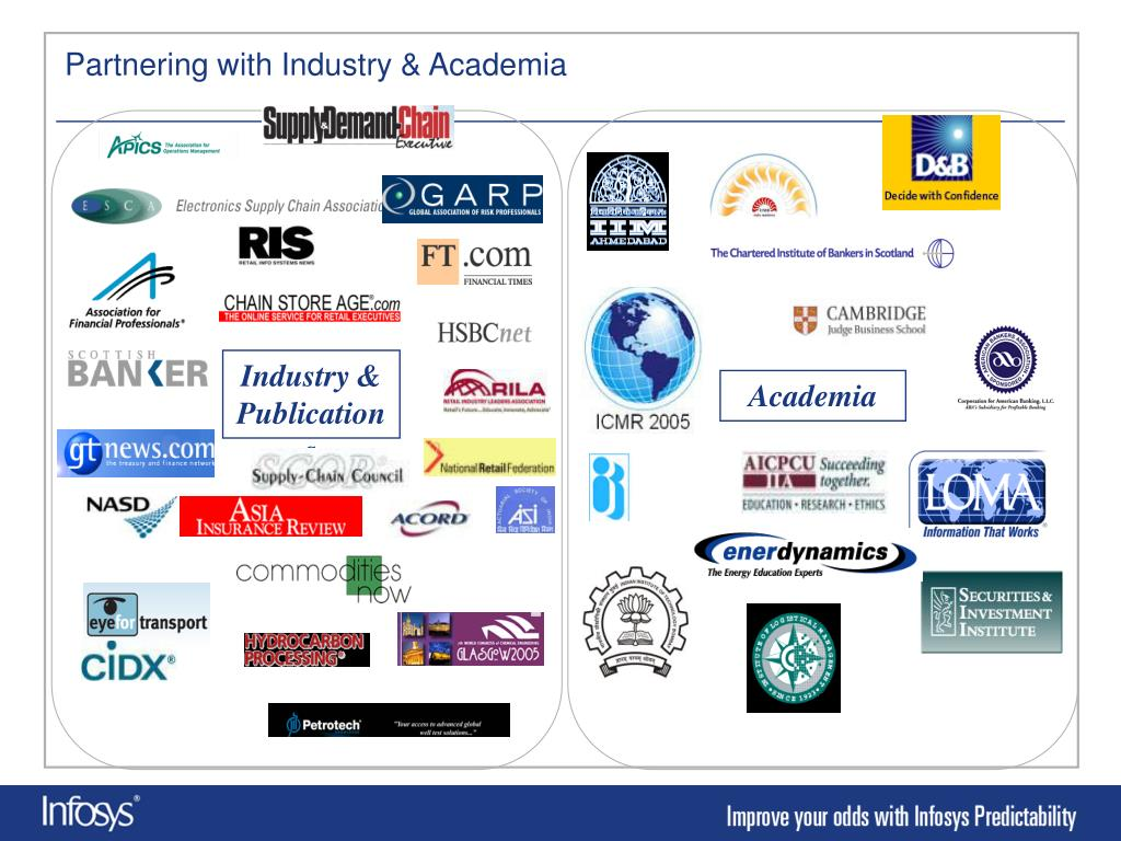 Partnering with Industry & Academia