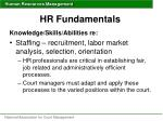 hr fundamentals26