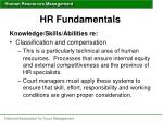 hr fundamentals27