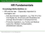 hr fundamentals31