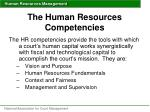 the human resources competencies