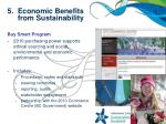 economic benefits from sustainability