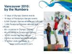 vancouver 2010 by the numbers