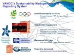 vanoc s sustainability management and reporting system