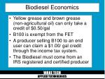 biodiesel economics30