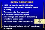 curry poisonings